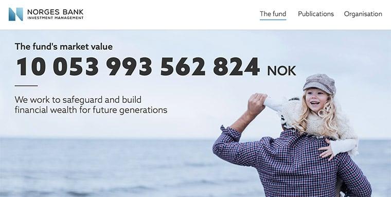 Norway's Oil Fund Breaks 10 Billion Kroner